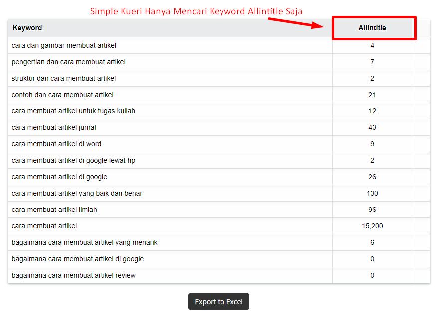 Tool Keyword Allintitle V.1